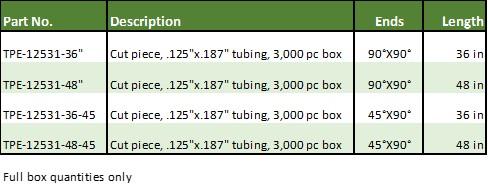 Cut Tubing Specs 04-11-18